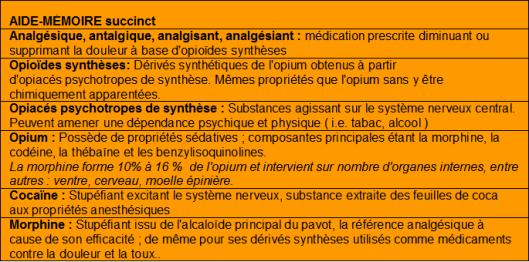 Opioid2